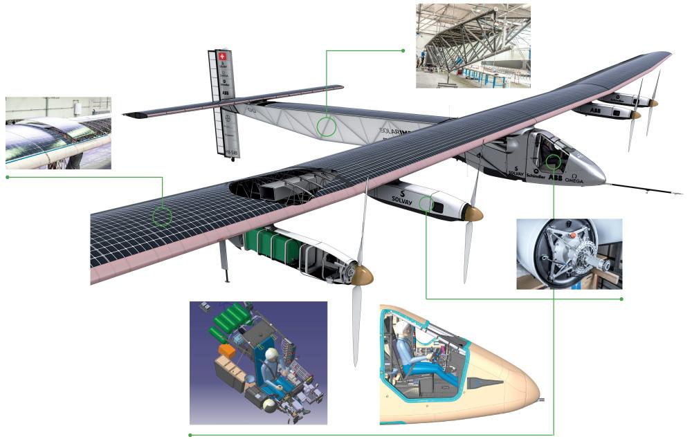 infography-solar-impulse-2